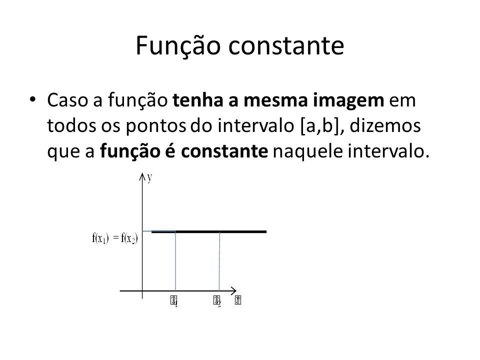 Função constante Caso a função tenha a mesma imagem em todos os pontos do intervalo [a,b], dizemos que a função é constante naquele intervalo.